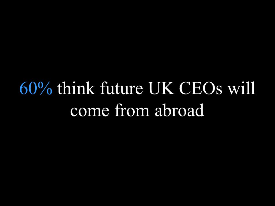 Blank page 60% think future UK CEOs will come from abroad