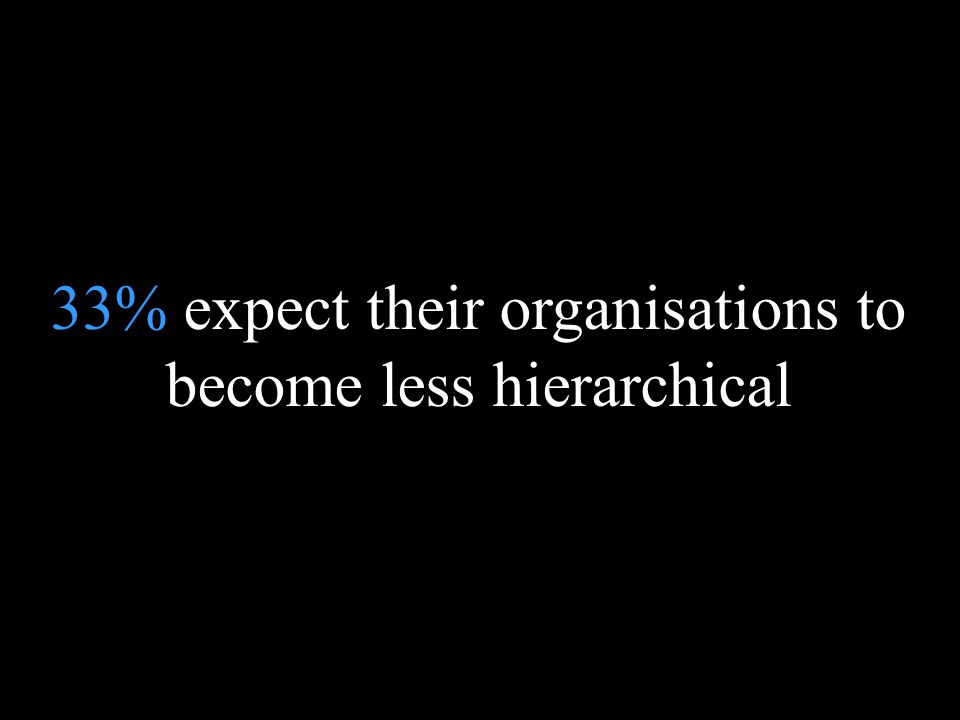 Blank page 33% expect their organisations to become less hierarchical