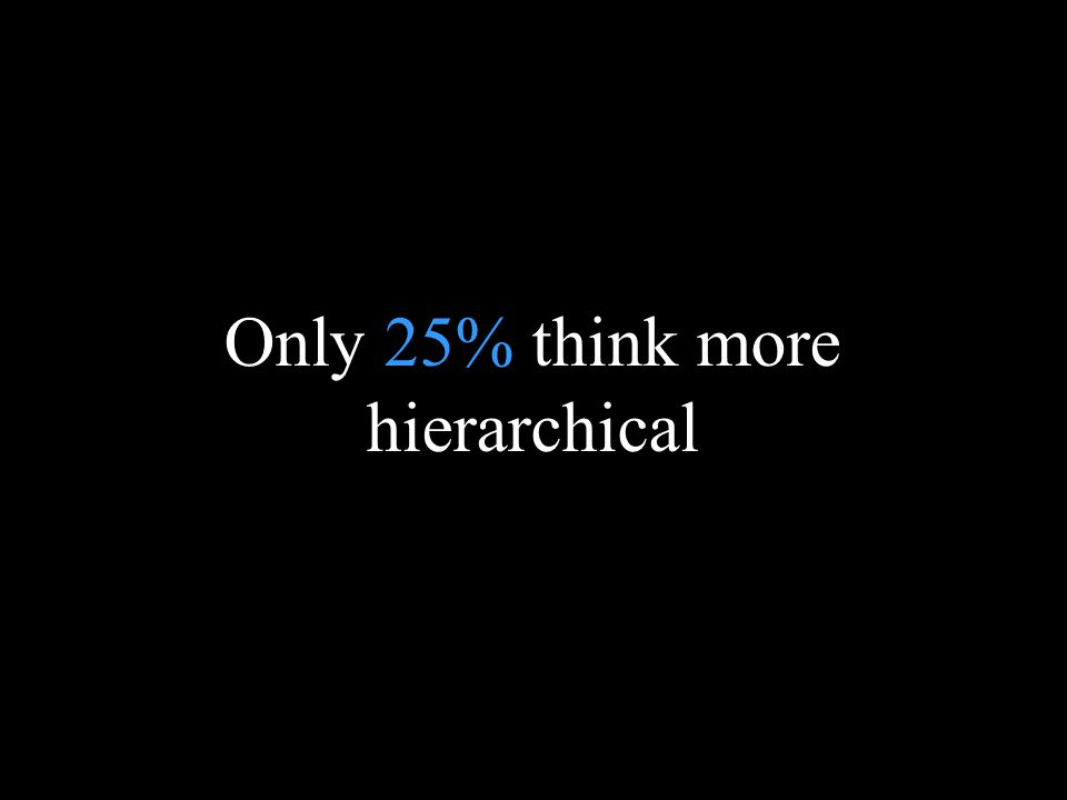Blank page Only 25% think more hierarchical
