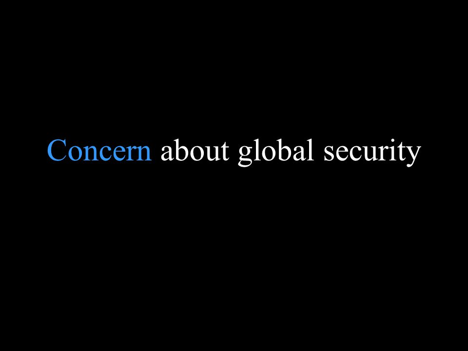 Blank page Concern about global security
