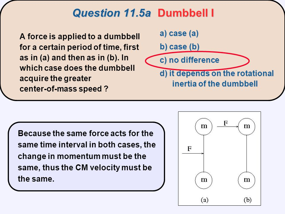 Question 11.5aDumbbell I a) case (a) b) case (b) c) no difference d) it depends on the rotational inertia of the dumbbell A force is applied to a dumb