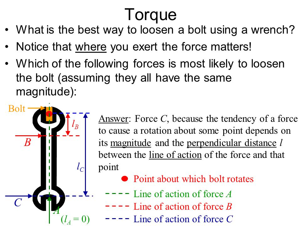 Torque What is the best way to loosen a bolt using a wrench? Notice that where you exert the force matters! Which of the following forces is most like
