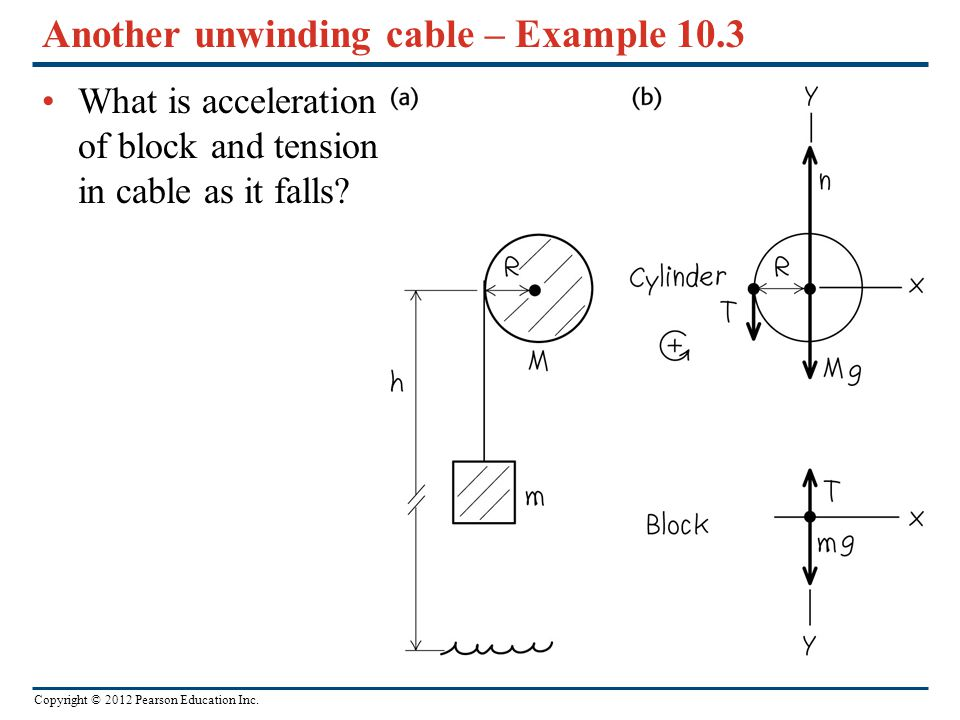 Copyright © 2012 Pearson Education Inc. Another unwinding cable – Example 10.3 What is acceleration of block and tension in cable as it falls?