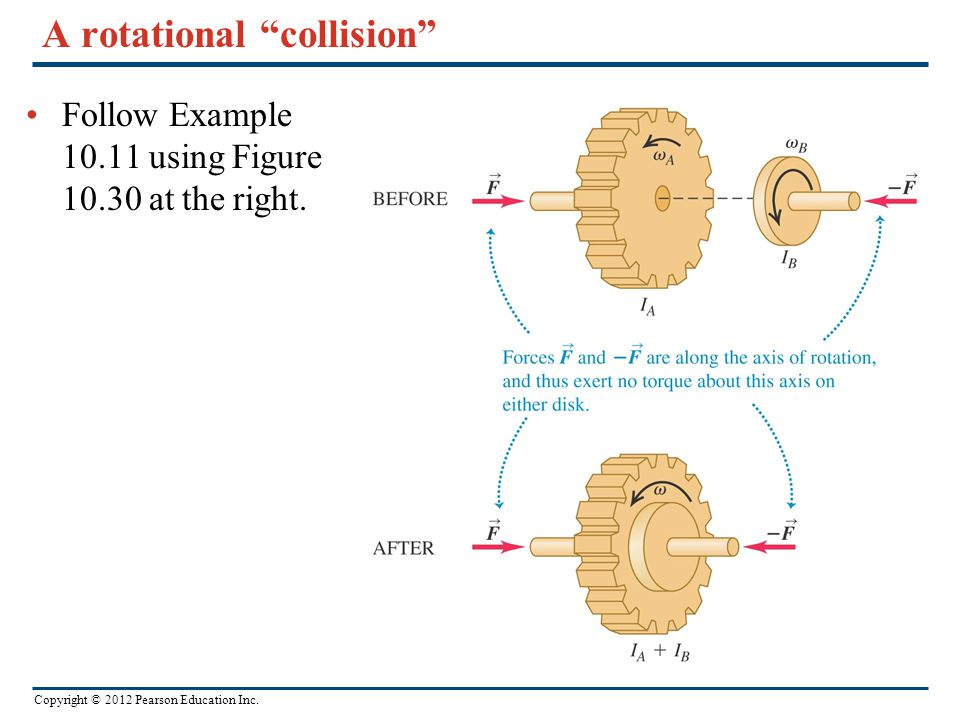 "Copyright © 2012 Pearson Education Inc. A rotational ""collision"" Follow Example 10.11 using Figure 10.30 at the right."