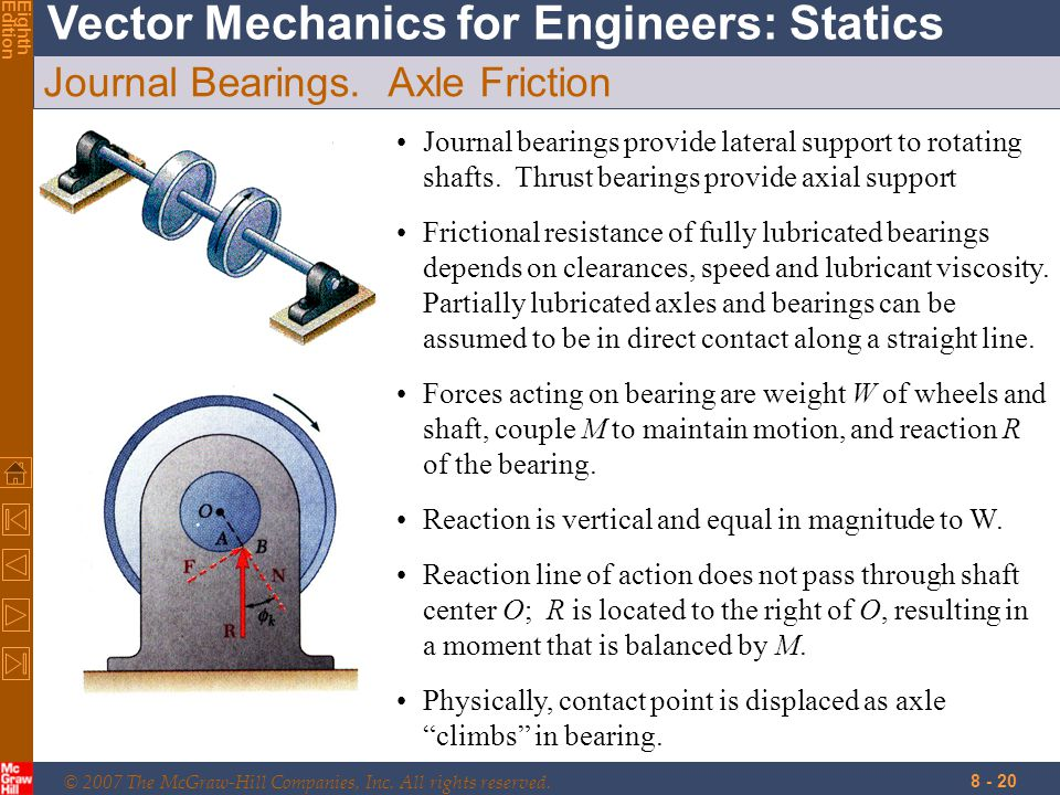 © 2007 The McGraw-Hill Companies, Inc. All rights reserved. Vector Mechanics for Engineers: Statics EighthEdition 8 - 20 Journal Bearings. Axle Fricti