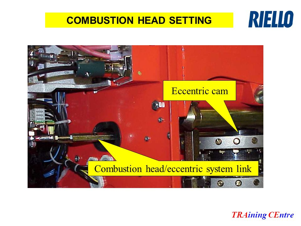 TRAining CEntre COMBUSTION HEAD SETTING Eccentric cam Combustion head/eccentric system link