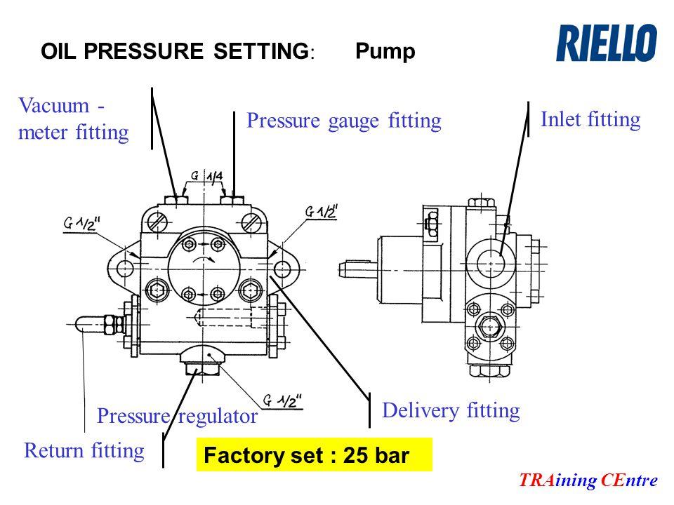 OIL PRESSURE SETTING : TRAining CEntre Pump Inlet fitting Pressure gauge fitting Delivery fitting Return fitting Vacuum - meter fitting Factory set : 25 bar Pressure regulator