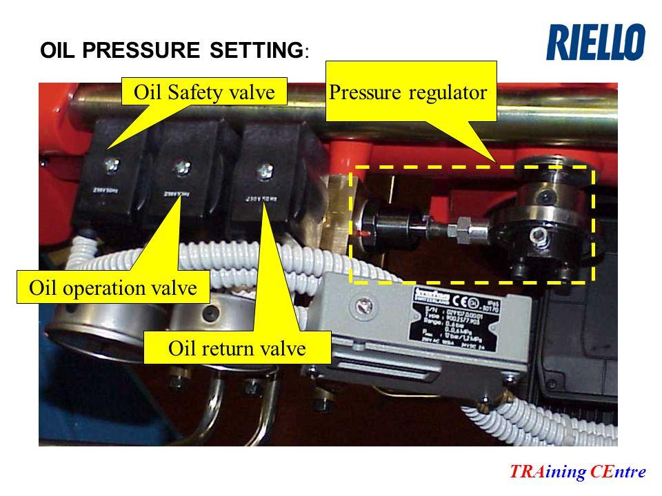 OIL PRESSURE SETTING : TRAining CEntre Oil Safety valve Oil operation valve Oil return valve Pressure regulator
