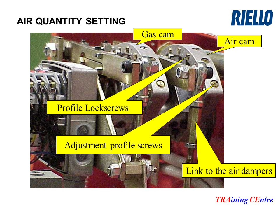TRAining CEntre AIR QUANTITY SETTING Air cam Gas cam Link to the air dampers Adjustment profile screws Profile Lockscrews