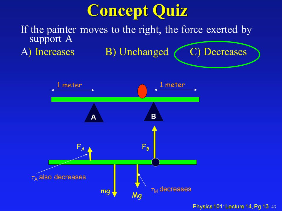 Physics 101: Lecture 14, Pg 13 Concept Quiz If the painter moves to the right, the force exerted by support A A) IncreasesB) UnchangedC) Decreases A B
