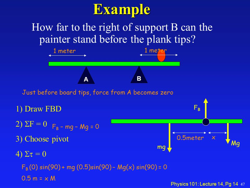 Physics 101: Lecture 14, Pg 14Example How far to the right of support B can the painter stand before the plank tips? A B 47 1 meter Just before board