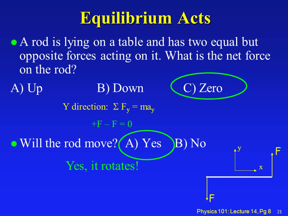 Physics 101: Lecture 14, Pg 9Equilibrium l Conditions for Equilibrium   F = 0 Translational EQ (Center of Mass)    = 0 Rotational EQ (True for any axis!) »Choose axis of rotation wisely.