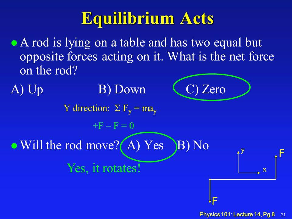 Physics 101: Lecture 14, Pg 19 Homework 8 Hints l Bar & Weights Using F TOT = 0: T = m 1 g + m 2 g + Mg allows you to solve for m 1 T Mg m2gm2g m1gm1g