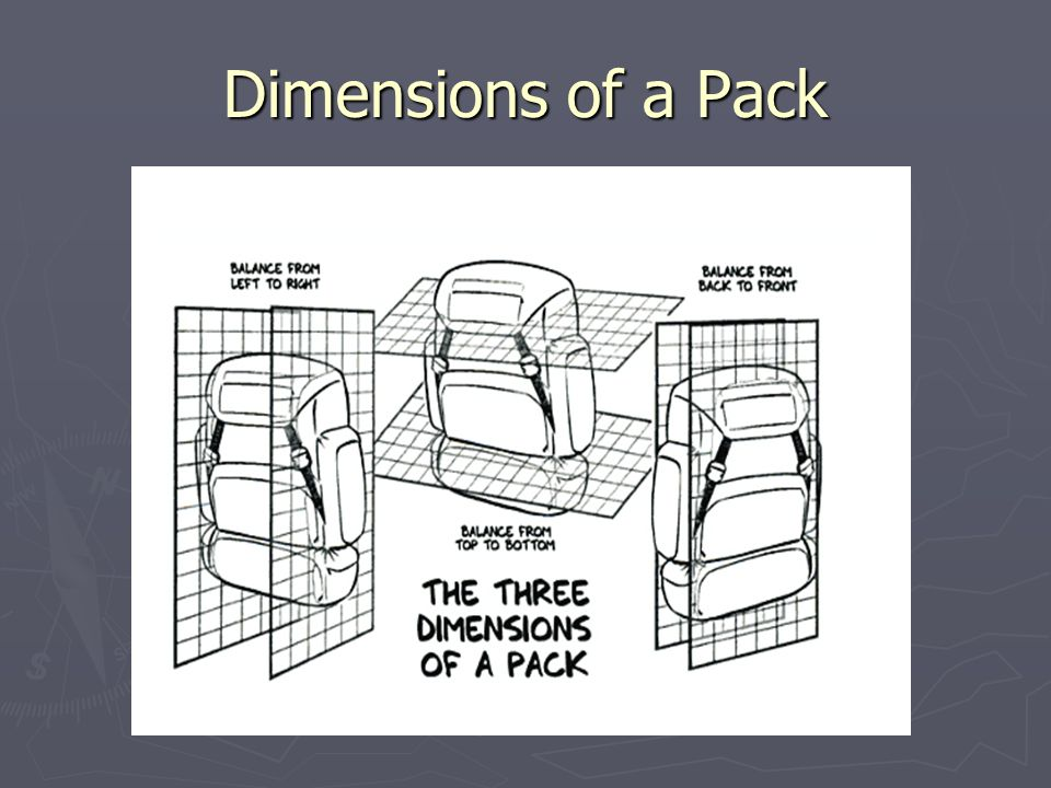 Dimensions of a Pack