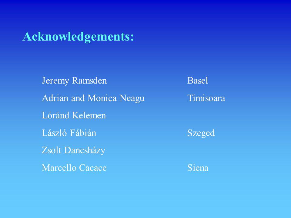 Jeremy RamsdenBasel Adrian and Monica NeaguTimisoara Lóránd Kelemen László FábiánSzeged Zsolt Dancsházy Marcello CacaceSiena Acknowledgements: