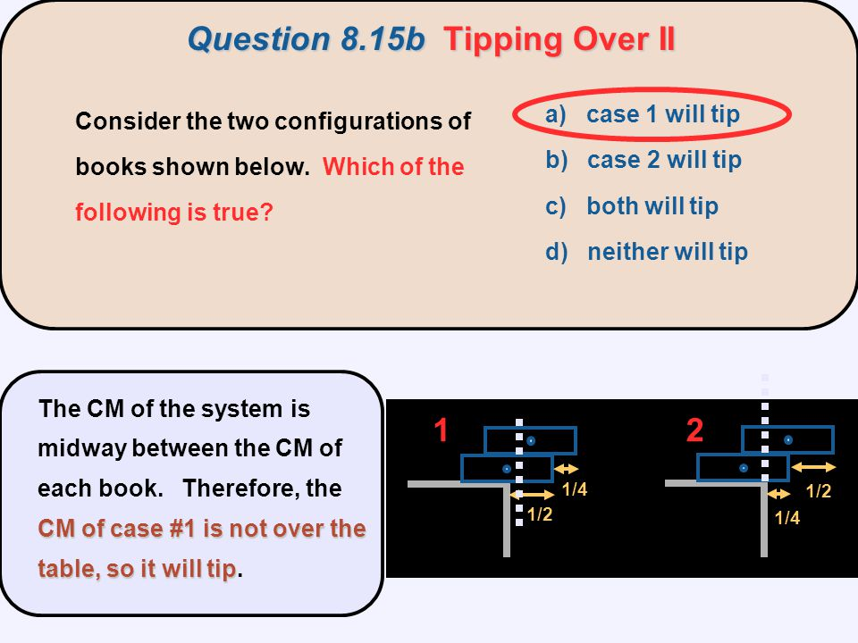 Question 8.15bTipping Over II CM of case #1 is not over the table, so it will tip The CM of the system is midway between the CM of each book. Therefor