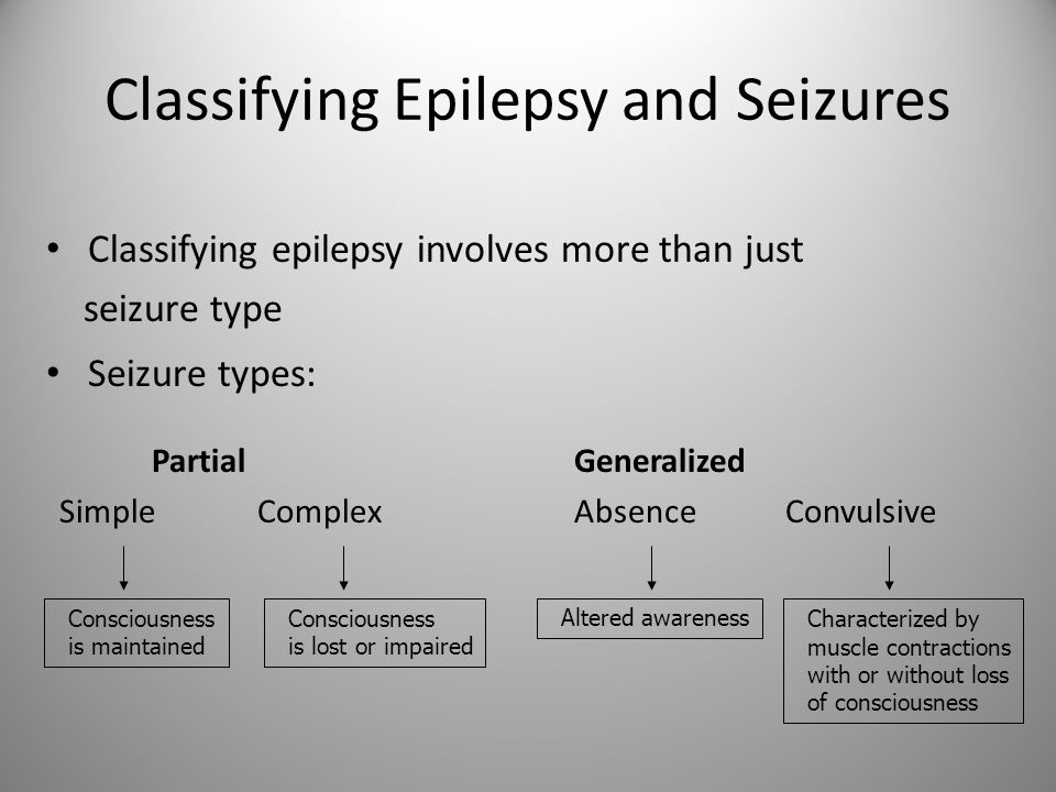Classifying Epilepsy and Seizures Classifying epilepsy involves more than just seizure type Seizure types: Partial Generalized SimpleComplexAbsenceConvulsive 6 Consciousness is maintained Consciousness is lost or impaired Altered awarenessCharacterized by muscle contractions with or without loss of consciousness