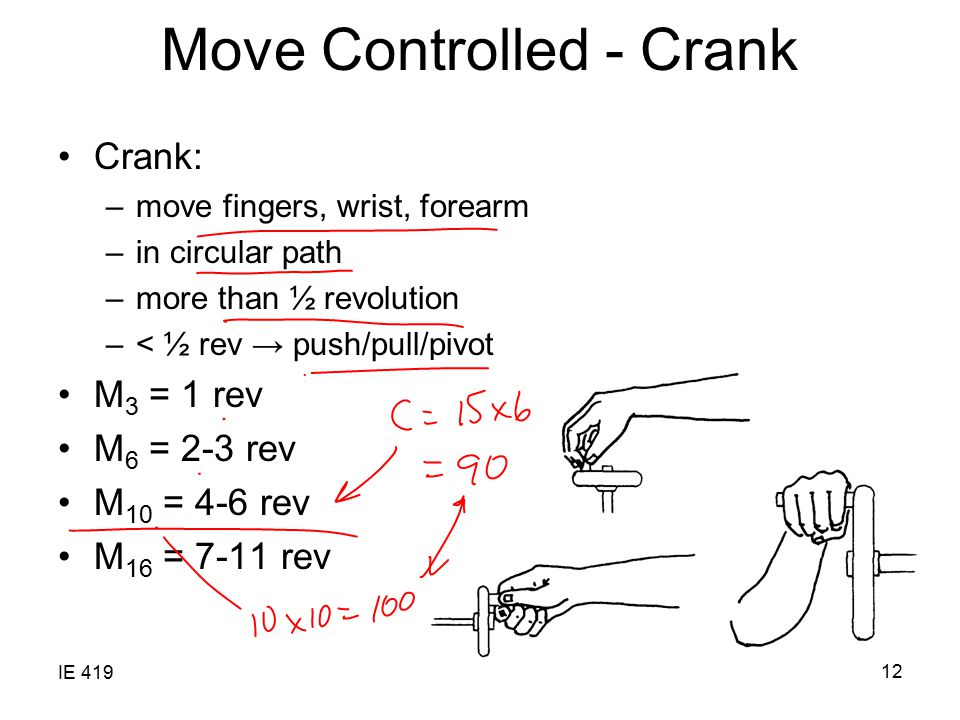 IE 419 12 Move Controlled - Crank Crank: –move fingers, wrist, forearm –in circular path –more than ½ revolution –< ½ rev → push/pull/pivot M 3 = 1 re