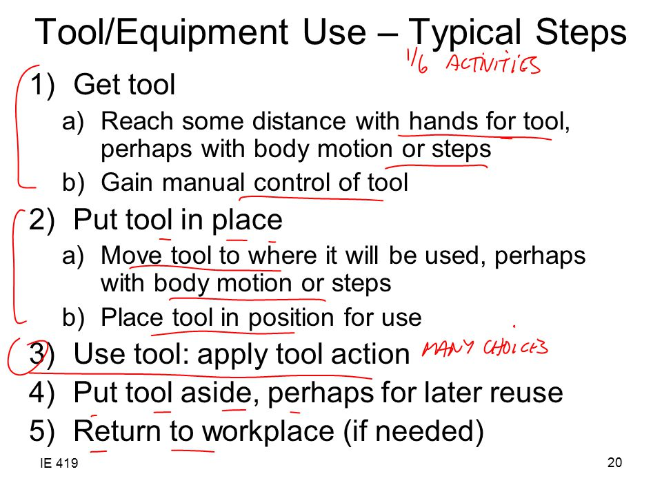IE 419 20 Tool/Equipment Use – Typical Steps 1)Get tool a)Reach some distance with hands for tool, perhaps with body motion or steps b)Gain manual con