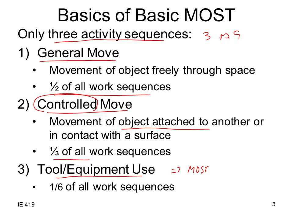 IE 419 3 Basics of Basic MOST Only three activity sequences: 1)General Move Movement of object freely through space ½ of all work sequences 2)Controlled Move Movement of object attached to another or in contact with a surface ⅓ of all work sequences 3)Tool/Equipment Use 1/6 of all work sequences
