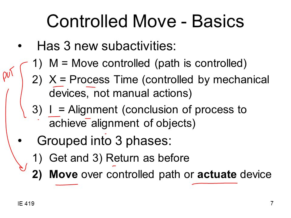 IE 419 7 Controlled Move - Basics Has 3 new subactivities: 1)M = Move controlled (path is controlled) 2)X = Process Time (controlled by mechanical dev