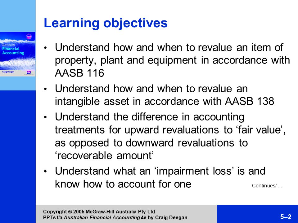 Copyright  2005 McGraw-Hill Australia Pty Ltd PPTs t/a Australian Financial Accounting 4e by Craig Deegan 5–3 Learning objectives (cont.) Understand how to account for revaluations that act to reverse previous revaluation increments and decrements Understand how to account for accumulated depreciation when a non-current depreciable asset is revalued Understand that, subsequent to revaluation, new depreciation charges will be based on the revalued amount of the non-current asset Know how the profit is determined on disposal of a revalued non-current asset Continues/ …