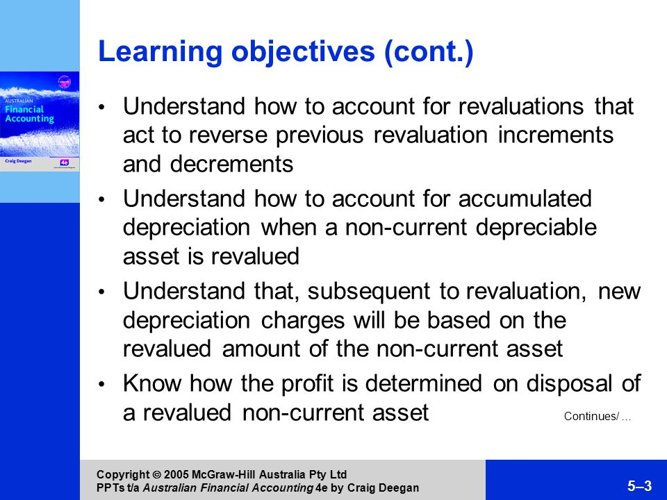Copyright  2005 McGraw-Hill Australia Pty Ltd PPTs t/a Australian Financial Accounting 4e by Craig Deegan 5–4 Learning objectives (cont.) Understand how asset revaluations can affect an organisation's profits owing to changes in depreciation expenses and in final profits or losses on the sale of the revalued asset Be able to explain possible motivations driving an organisation to elect to/not to revalue its non- current assets to fair value Know the disclosure requirements pertaining to asset revaluations