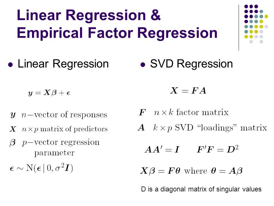 Linear Regression & Empirical Factor Regression Linear Regression SVD Regression D is a diagonal matrix of singular values