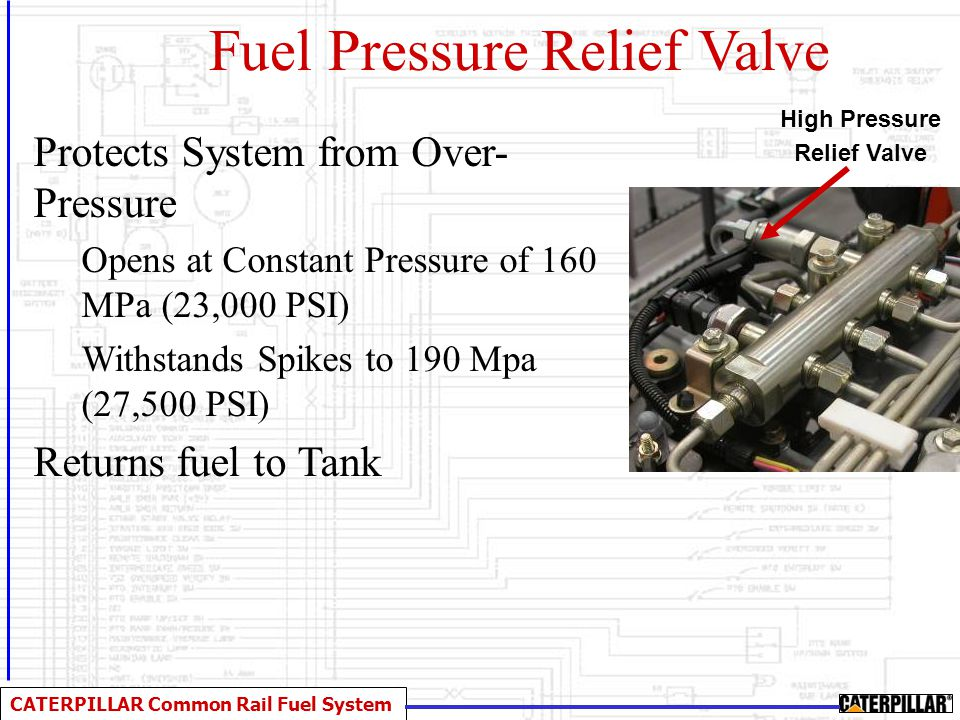 CATERPILLAR Common Rail Fuel System High Pressure Relief Valve Fuel Pressure Relief Valve Protects System from Over- Pressure Opens at Constant Pressu