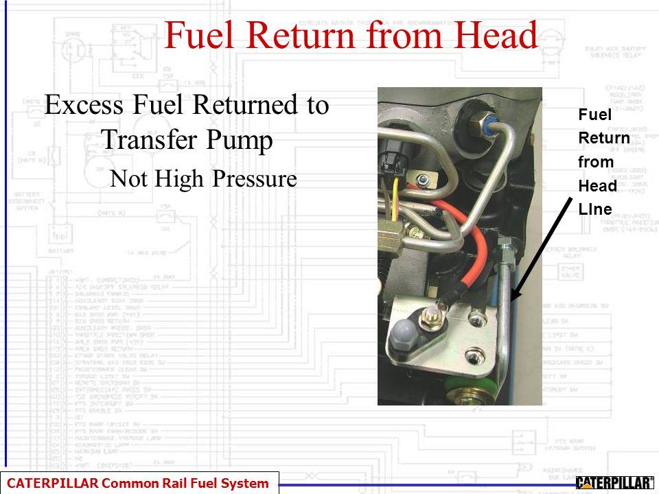 CATERPILLAR Common Rail Fuel System Fuel Return from Head LIne Fuel Return from Head Excess Fuel Returned to Transfer Pump Not High Pressure