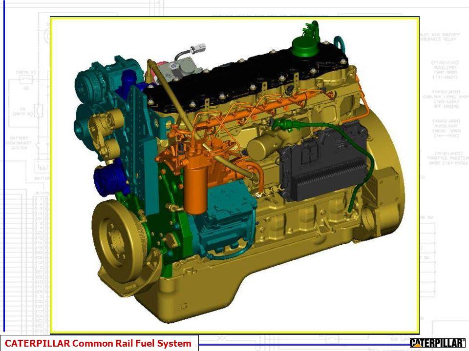 CATERPILLAR Common Rail Fuel System