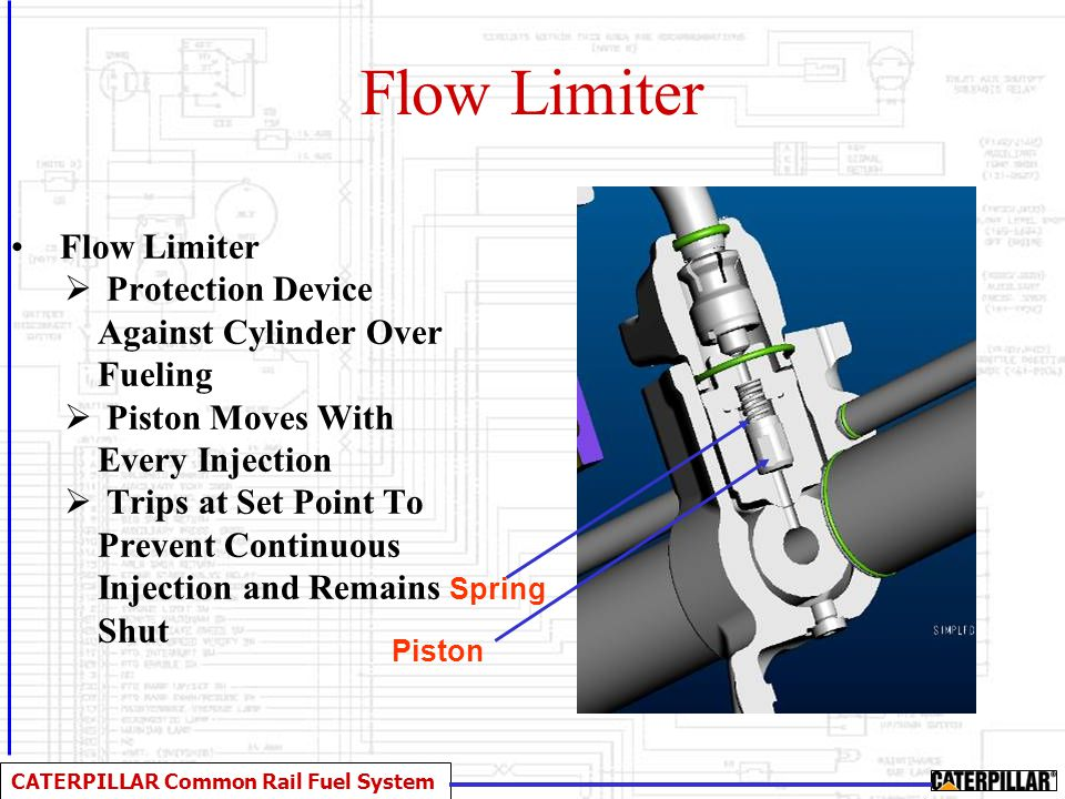 CATERPILLAR Common Rail Fuel System Flow Limiter  Protection Device Against Cylinder Over Fueling  Piston Moves With Every Injection  Trips at Set