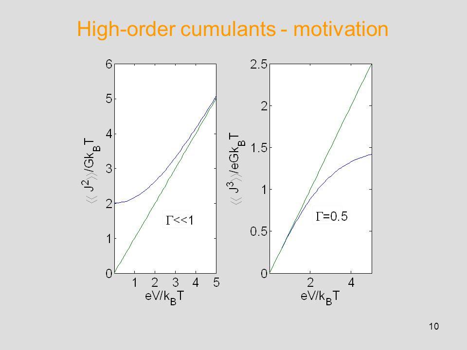 10 High-order cumulants - motivation