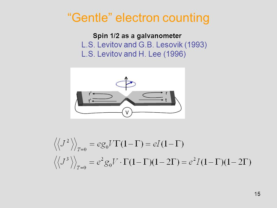 """15 """"Gentle"""" electron counting Spin 1/2 as a galvanometer Spin 1/2 as a galvanometer L.S. Levitov and G.B. Lesovik (1993) L.S. Levitov and H. Lee (1996"""