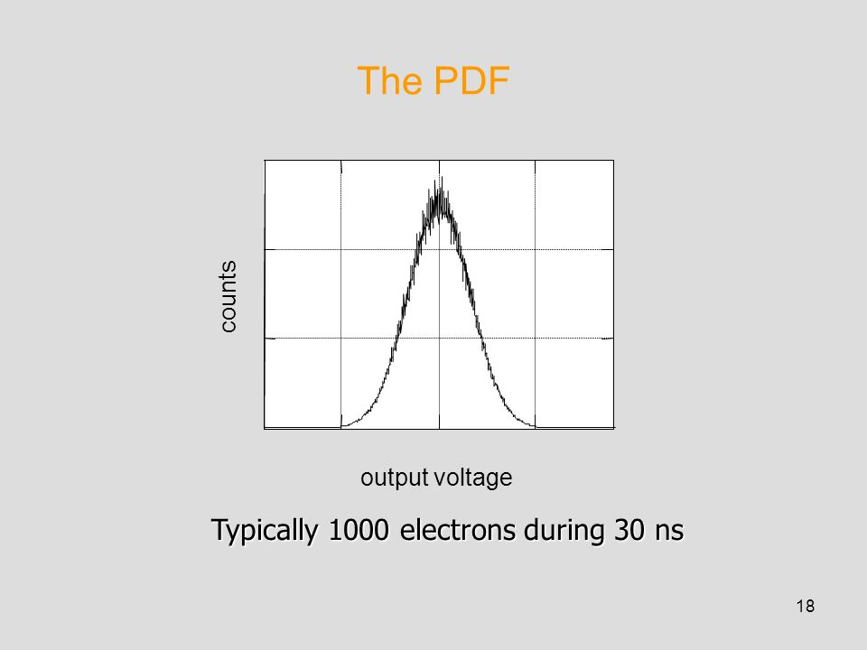 18 The PDF output voltage counts Typically 1000 electrons during 30 ns