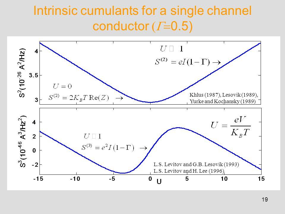 19 Intrinsic cumulants for a single channel conductor  0.5) Khlus (1987), Lesovik (1989), Yurke and Kochansky (1989) L.S. Levitov and G.B. Lesovik