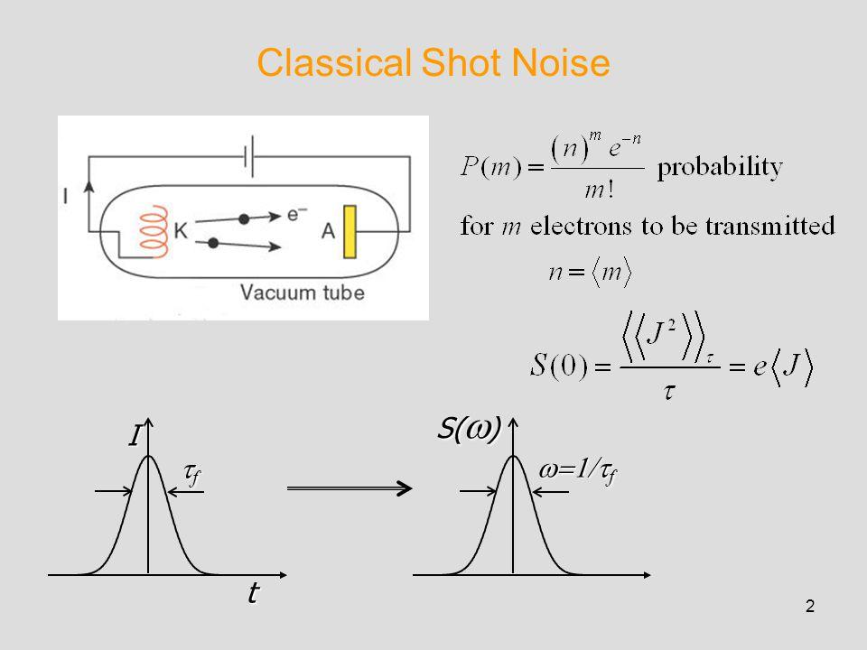 2 Classical Shot Noise  f t ffff I S(  )