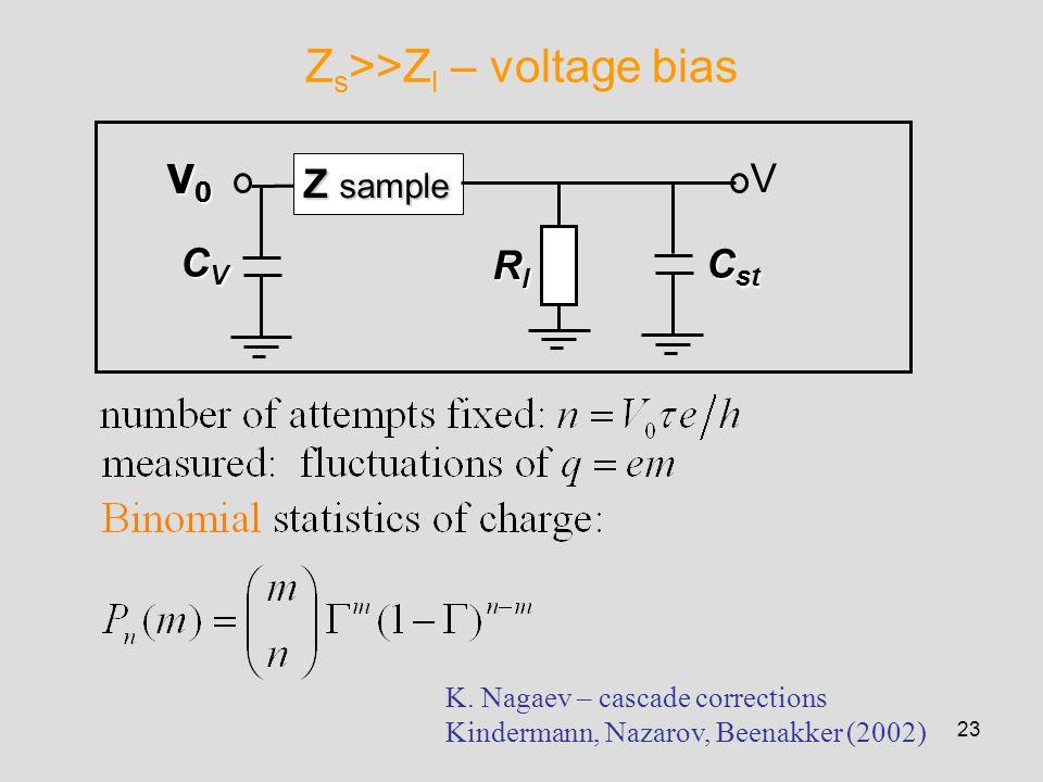 23 Z s >>Z l – voltage bias V0V0V0V0 Z sample V Rl Rl Rl Rl CV CV CV CV C st C st K. Nagaev – cascade corrections Kindermann, Nazarov, Beenakker (2002