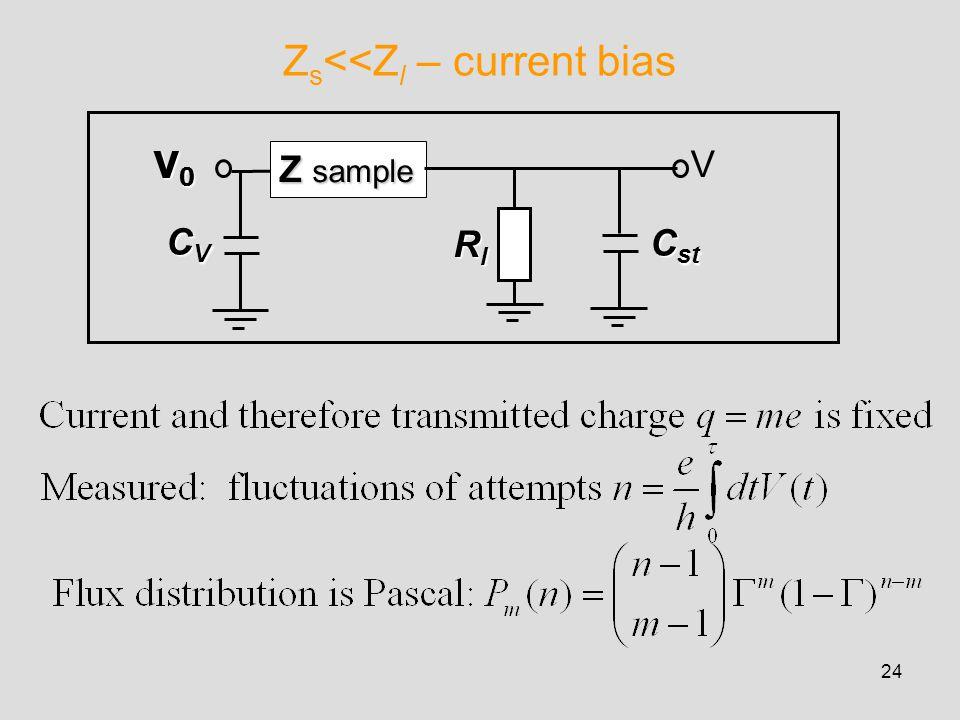 24 Z s <<Z l – current bias V0V0V0V0 Z sample V Rl Rl Rl Rl CV CV CV CV C st C st