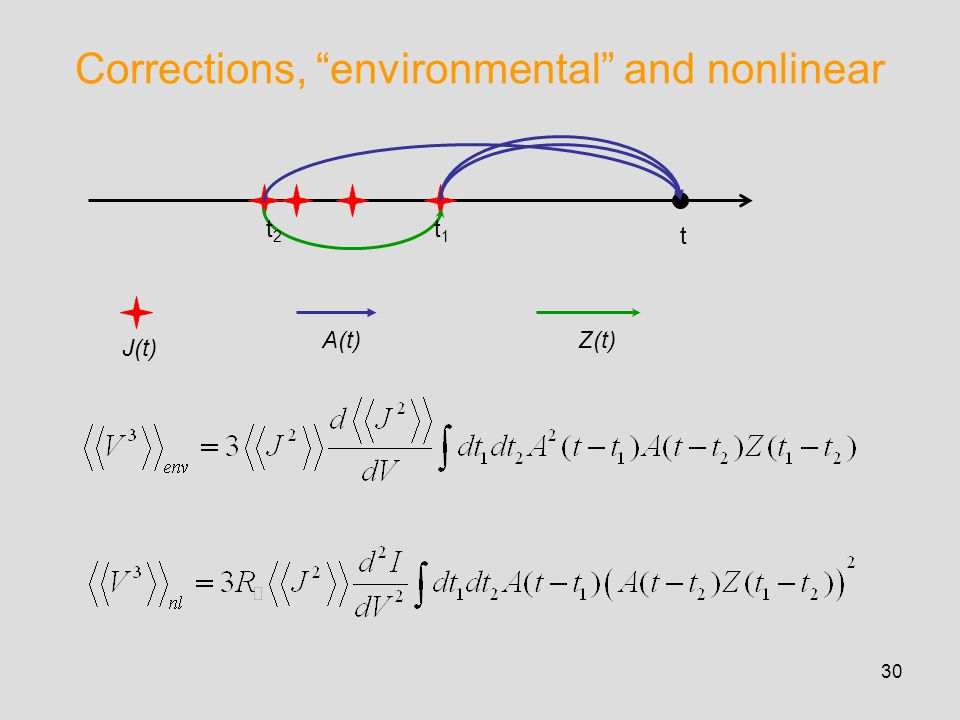 30 Corrections, environmental and nonlinear t2t2 t1t1 t J(t) A(t)Z(t)