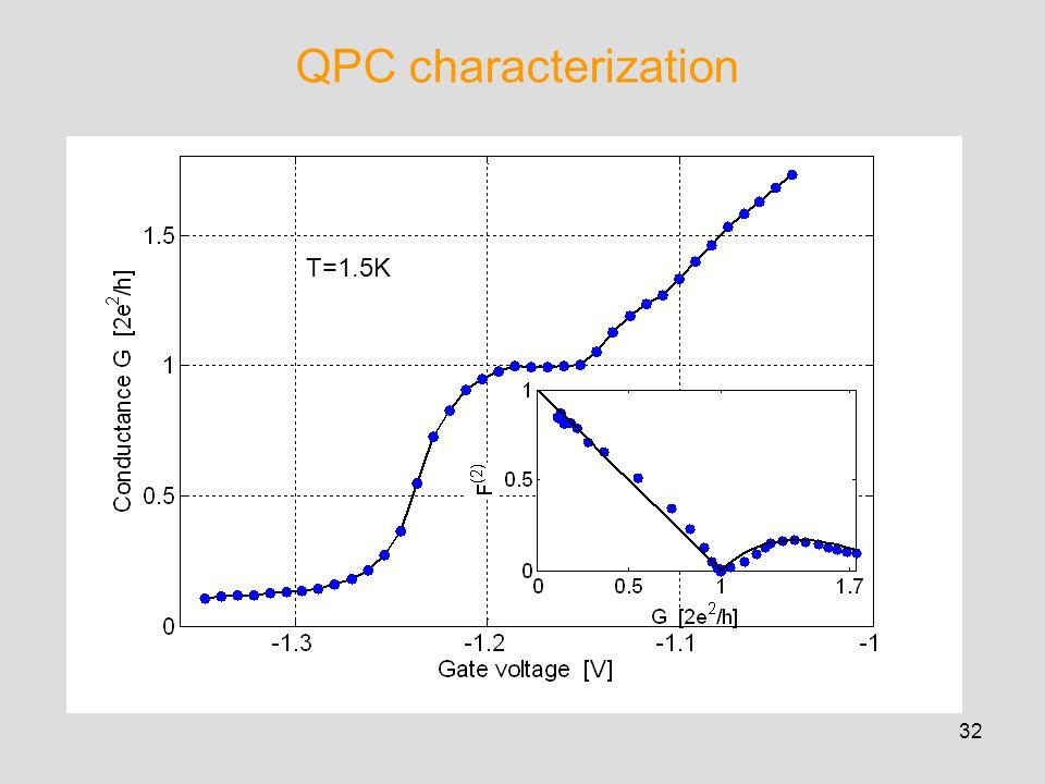 32 QPC characterization T=1.5K