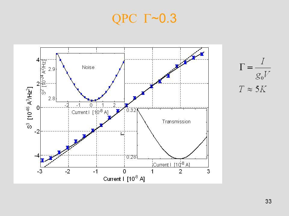 33 QPC  ~0.3