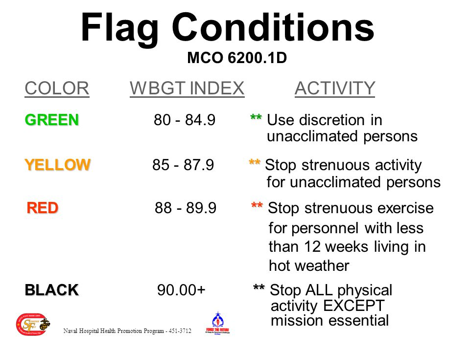 Flag Conditions MCO D COLOR WBGT INDEX ACTIVITY GREEN ** GREEN ** Use discretion in unacclimated persons YELLOW ** YELLOW ** Stop strenuous activity for unacclimated persons RED ** RED ** Stop strenuous exercise for personnel with less than 12 weeks living in hot weather BLACK ** BLACK ** Stop ALL physical activity EXCEPT mission essential Naval Hospital Health Promotion Program