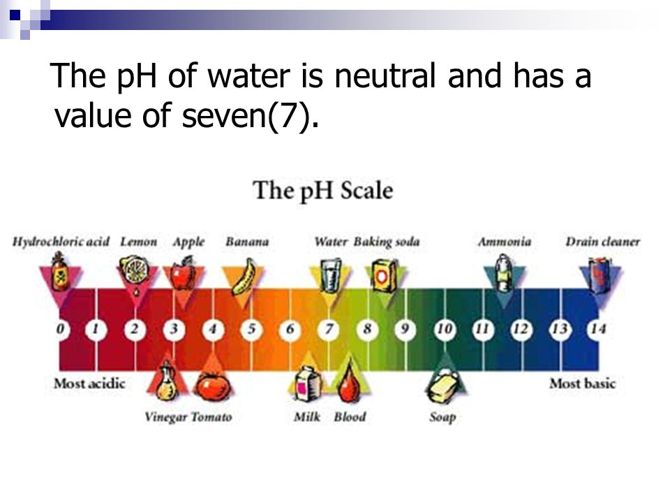 The pH of water is neutral and has a value of seven(7).