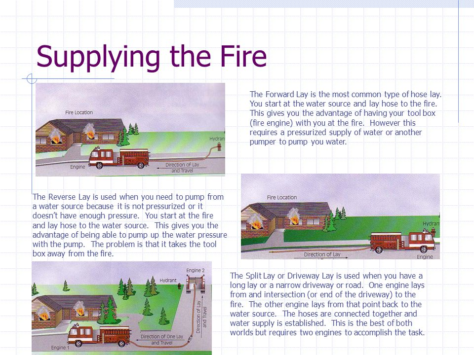 Supplying the Fire The Reverse Lay is used when you need to pump from a water source because it is not pressurized or it doesn't have enough pressure.