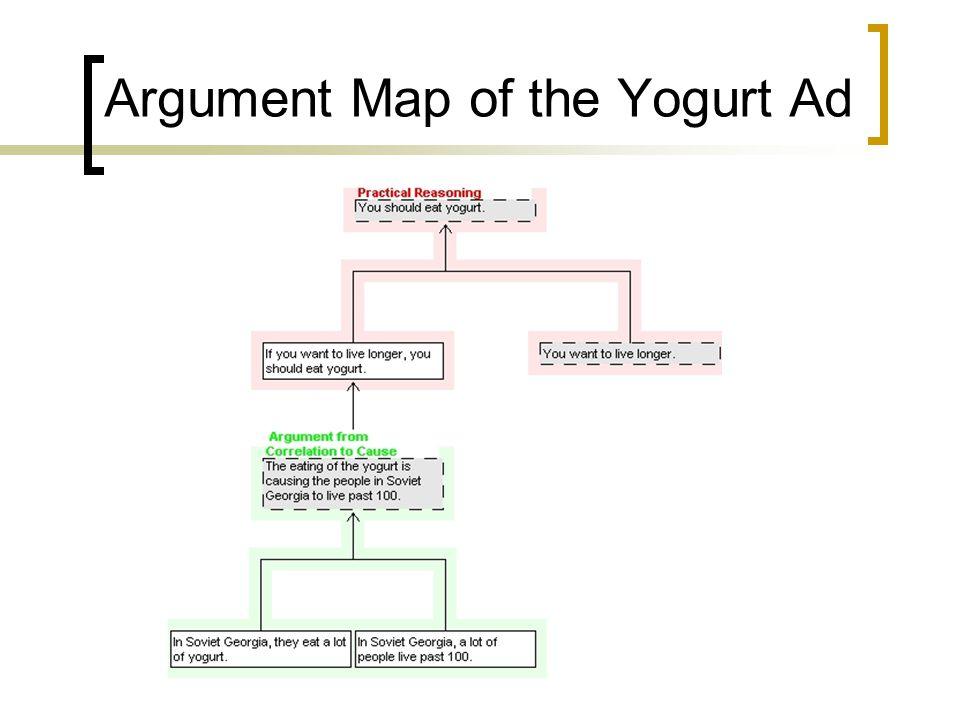 Argument Map of the Yogurt Ad