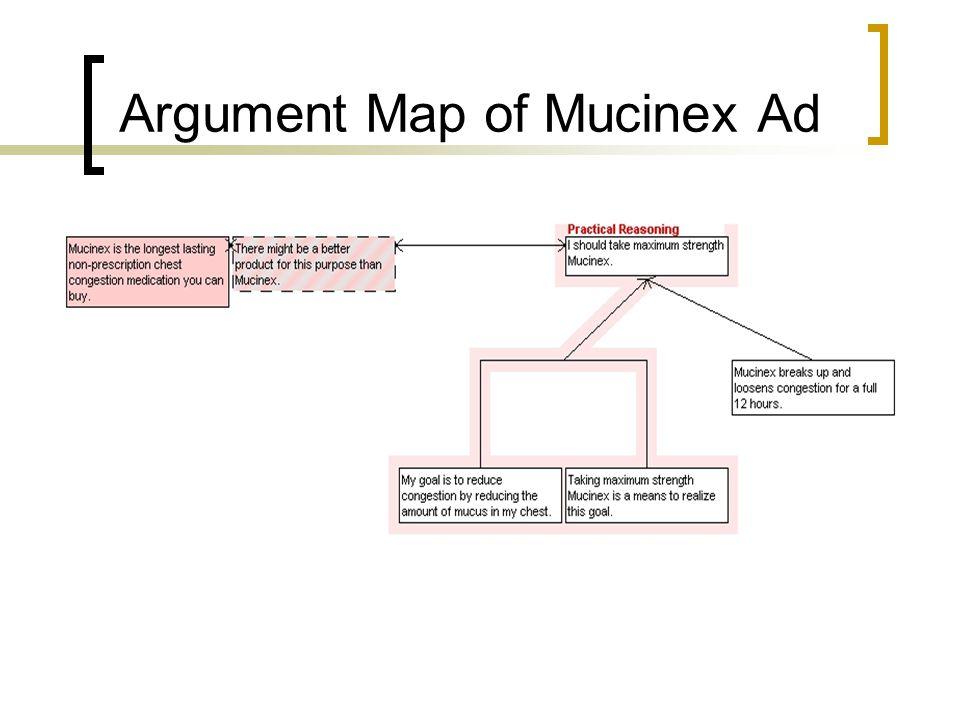 Argument Map of Mucinex Ad