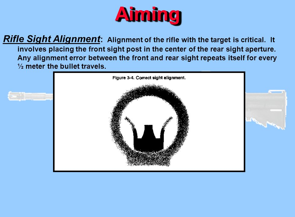 AimingAiming Rifle Sight Alignment : Alignment of the rifle with the target is critical. It involves placing the front sight post in the center of the