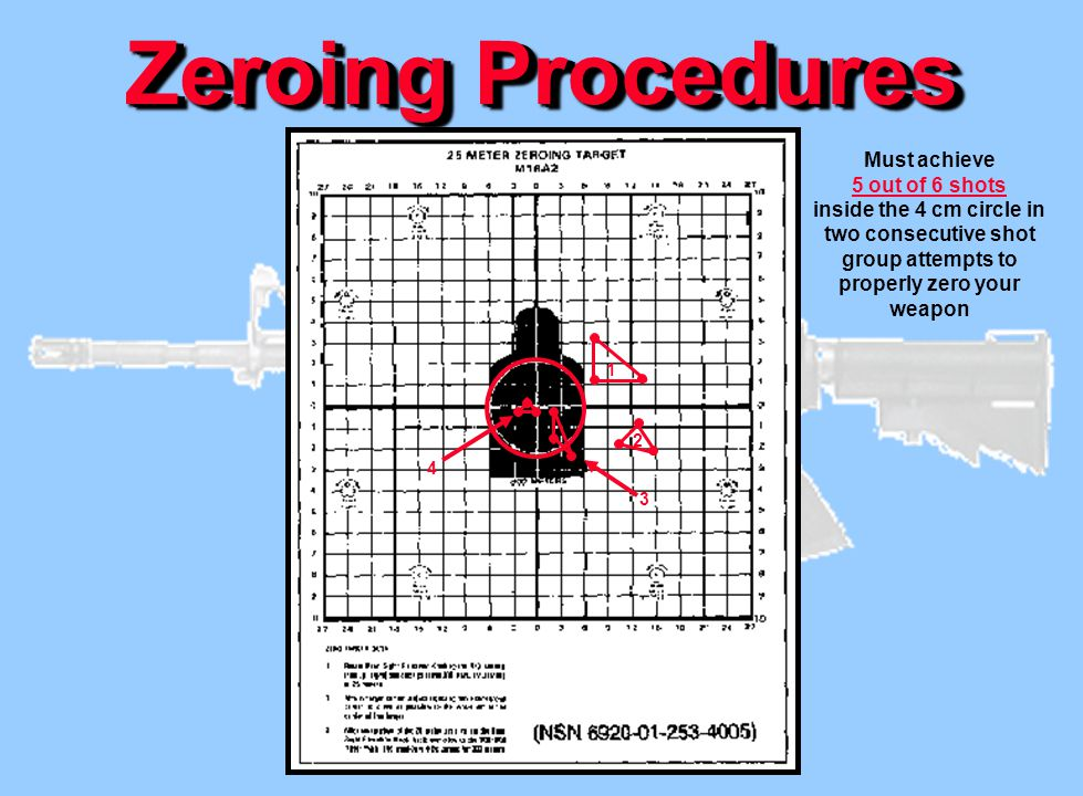 Zeroing Procedures Must achieve 5 out of 6 shots inside the 4 cm circle in two consecutive shot group attempts to properly zero your weapon 1 2 3 4