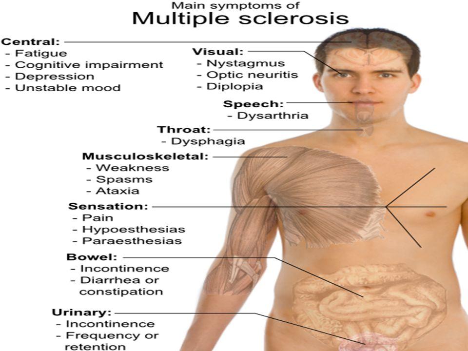 Multiple Sclerosis Treatments Education Management of symptoms Medication Exercise